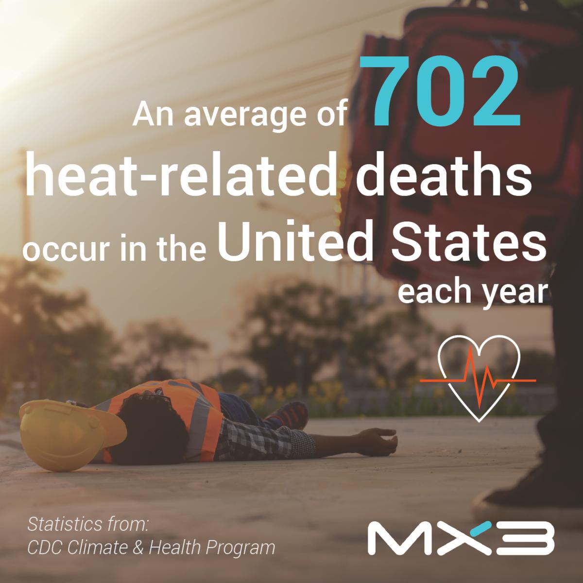 CDC Heat Stress Deaths