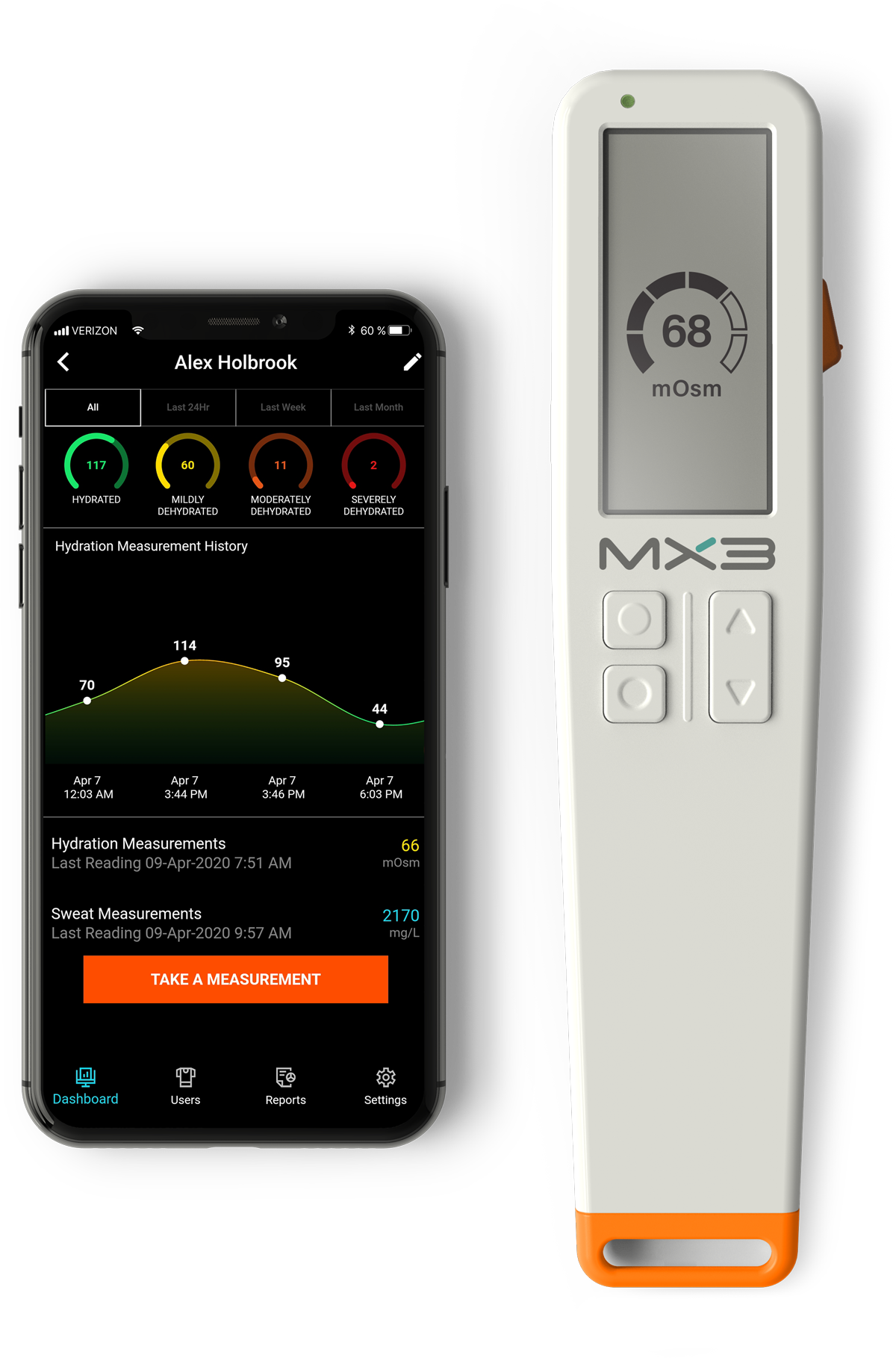 MX3 Diagnostics