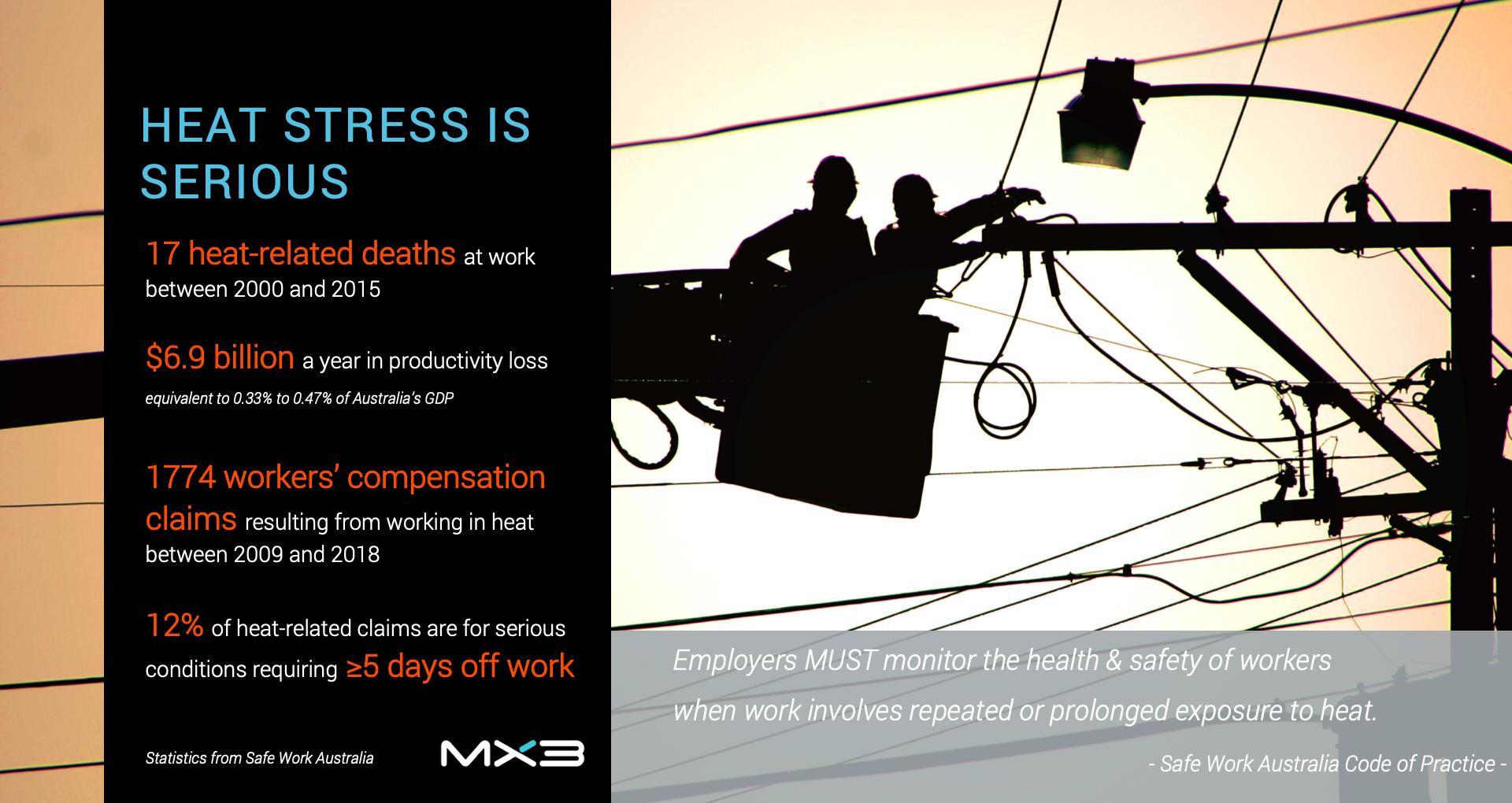 Occupational Safety Resources | MX3 Diagnostics