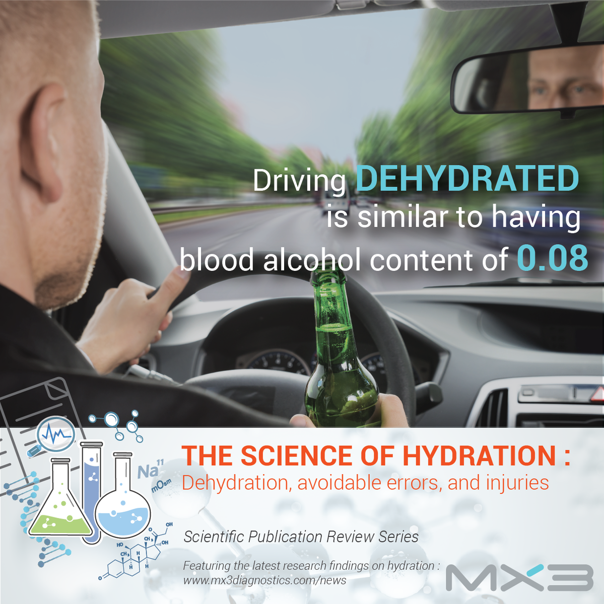 Science of Hydration - Errors and accidents